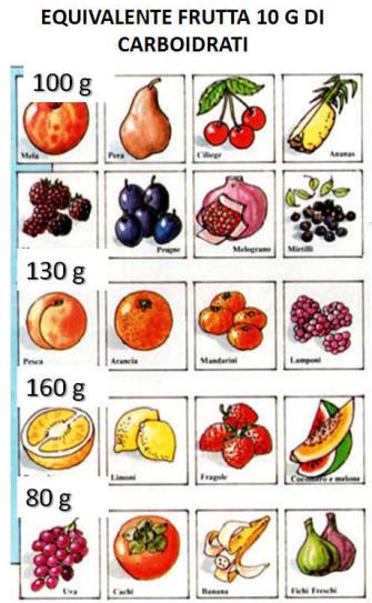 dieta diabete mellito di tipo 2