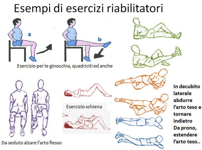 Artrosi del ginocchio, come curarla: gli esercizi da fare a casa